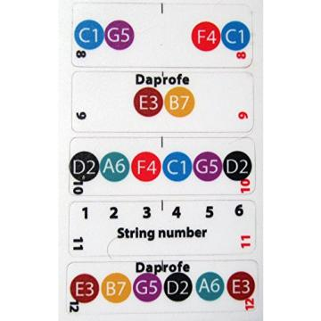 Daprofe LEFT HANDED Classical Nylon String Guitar Fretboard Markers Vinyl Stickers Note Number