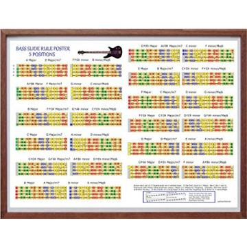 BASS SLIDE RULE POSTER - 5 POSITIONS